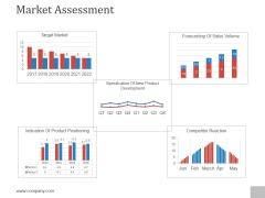 Market Assessment Ppt PowerPoint Presentation Files