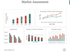 Market Assessment Ppt PowerPoint Presentation Model