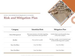 Market Assessment Risk And Mitigation Plan Ppt Guidelines PDF