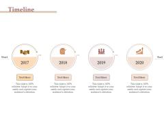 Market Assessment Timeline Ppt Gallery Display PDF