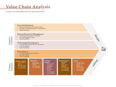 Market Assessment Value Chain Analysis Ppt Slides Example Introduction PDF