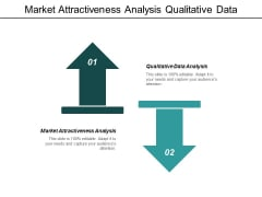 Market Attractiveness Analysis Qualitative Data Analysis Data Protection Ppt PowerPoint Presentation Layouts Example