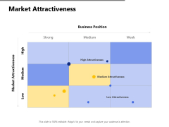 Market Attractiveness Business Ppt PowerPoint Presentation Infographics Guide