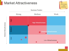 Market Attractiveness Ppt PowerPoint Presentation Design Templates