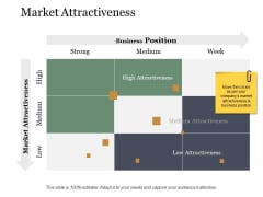 Market Attractiveness Ppt PowerPoint Presentation Gallery File Formats