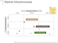 Market Attractiveness Ppt PowerPoint Presentation Ideas Grid