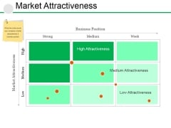 Market Attractiveness Ppt PowerPoint Presentation Layouts Guide