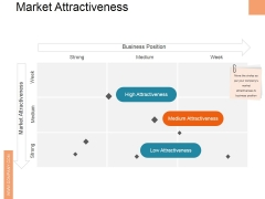 Market Attractiveness Ppt PowerPoint Presentation Pictures Templates