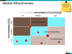 Market Attractiveness Ppt PowerPoint Presentation Show Design Ideas