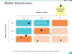 Market Attractiveness Ppt PowerPoint Presentation Summary Images