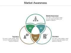 Market Awareness Ppt PowerPoint Presentation Model Demonstration