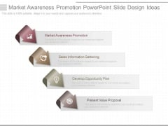 Market Awareness Promotion Powerpoint Slide Design Ideas