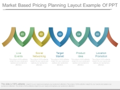 Market Based Pricing Planning Layout Example Of Ppt