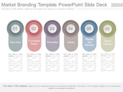 Market Branding Template Powerpoint Slide Deck