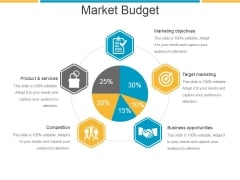 Market Budget Ppt PowerPoint Presentation Infographics
