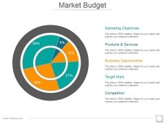 Market Budget Ppt PowerPoint Presentation Outline Backgrounds