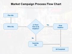 Market Campaign Process Flow Chart Ppt PowerPoint Presentation Styles Show PDF