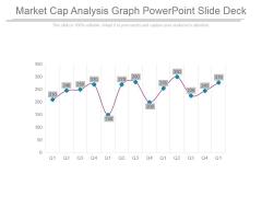 Market Cap Analysis Graph Powerpoint Slide Deck