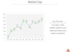 Market Cap Ppt PowerPoint Presentation Outline