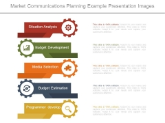 Market Communications Planning Example Presentation Images