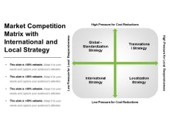 Market Competition Matrix With International And Local Strategy Ppt PowerPoint Presentation File Good PDF
