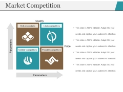 Market Competition Ppt PowerPoint Presentation Styles Gallery