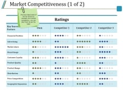Market Competitiveness Template 1 Ppt PowerPoint Presentation Infographic Template Slide