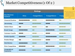 Market Competitiveness Template 1 Ppt PowerPoint Presentation Inspiration Deck