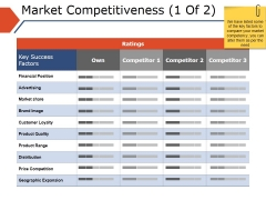 Market Competitiveness Template 1 Ppt PowerPoint Presentation Slides Inspiration