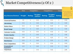 Market Competitiveness Template 2 Ppt PowerPoint Presentation Pictures Elements