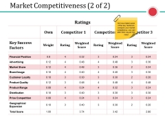 Market Competitiveness Template 2 Ppt PowerPoint Presentation Portfolio Graphic Tips