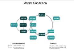 Market Conditions Ppt PowerPoint Presentation Pictures Samples Cpb