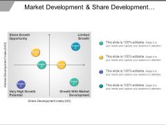 Market Development And Share Development Comparison Matrix Ppt PowerPoint Presentation File Graphics Example