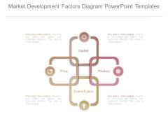 Market Development Factors Diagram Powerpoint Templates