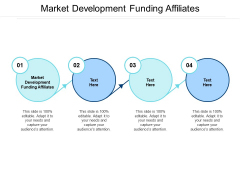 Market Development Funding Affiliates Ppt PowerPoint Presentation Pictures Good Cpb