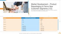 Market Development Product Repackaging To Serve New Customer Segments Clipart PDF