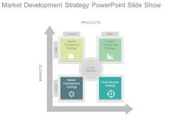 Market Development Strategy Powerpoint Slide Show