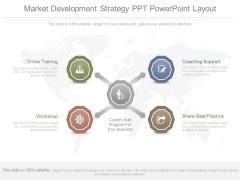 Market Development Strategy Ppt Powerpoint Layout