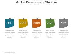 Market Development Timeline Ppt PowerPoint Presentation Gallery