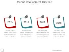 Market Development Timeline Ppt PowerPoint Presentation Inspiration