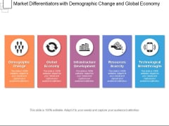 Market Differentiators With Demographic Change And Global Economy Ppt PowerPoint Presentation File Infographics PDF
