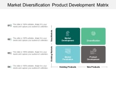 Market Diversification Product Development Matrix Ppt PowerPoint Presentation Layouts Sample