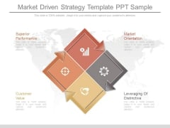 Market Driven Strategy Template Ppt Sample