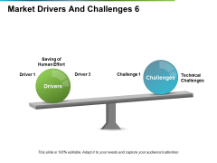 Market Drivers And Challenges Ppt PowerPoint Presentation Outline Guide