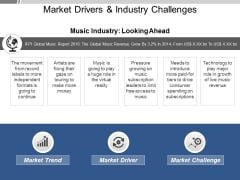 Market Drivers And Industry Challenges Ppt PowerPoint Presentation Outline Graphics Template