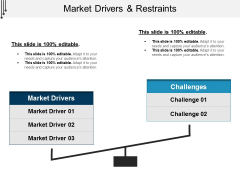 Market Drivers And Restraints Ppt PowerPoint Presentation File Tips