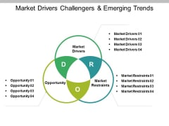 Market Drivers Challengers And Emerging Trends Ppt PowerPoint Presentation Icon Background Image