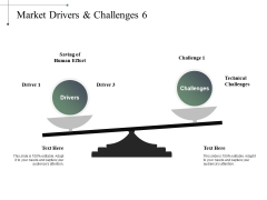 Market Drivers Challenges Ppt PowerPoint Presentation Infographic Template Slides