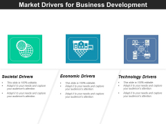 Market Drivers For Business Development Ppt PowerPoint Presentation Ideas Slide Download