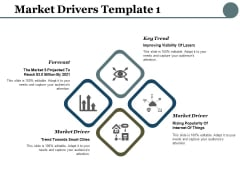Market Drivers Forecast Ppt PowerPoint Presentation Outline Images